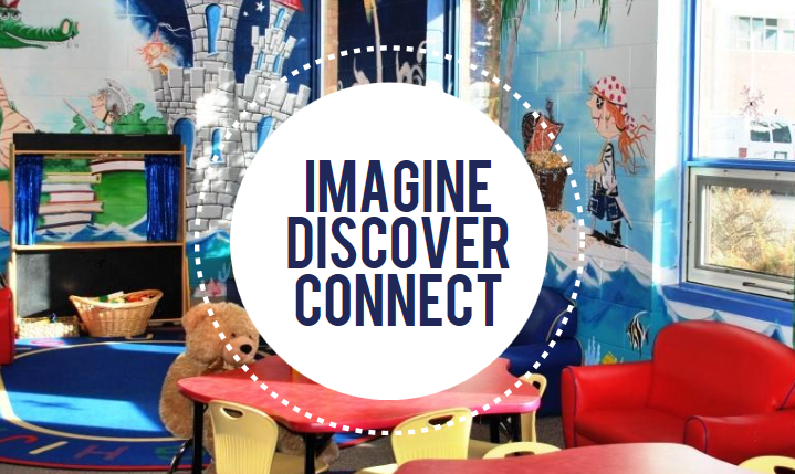 "photo of the children's section with text ""Imagine, Discover, Connect""."