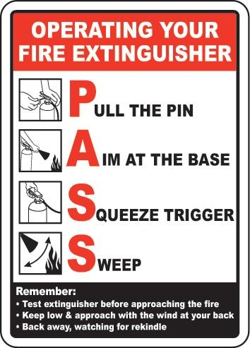 Instructions on Operating Your Fire Extinguisher